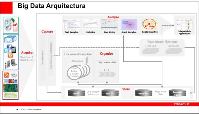 2012_10_Bigdata_Overview-18